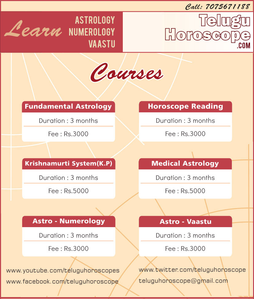 Learn Astrology Numerology Training online Hyderabad Distance Education correspondence